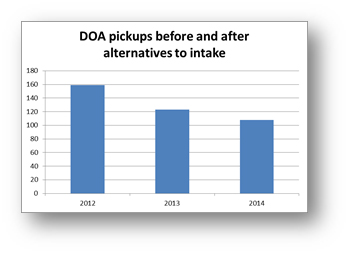 DOA Pickups before and after alternatives to intake